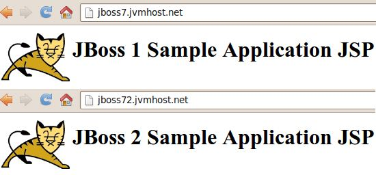jboss multiple websits final result